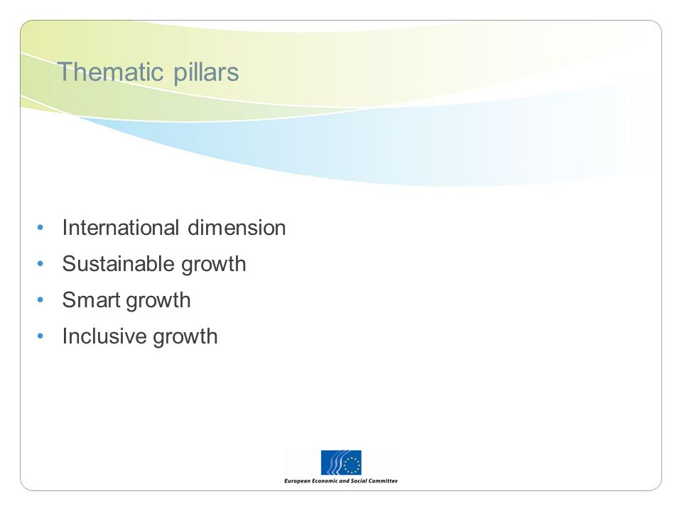 Thematic pillars International dimension Sustainable growth Smart growth Inclusive growth
