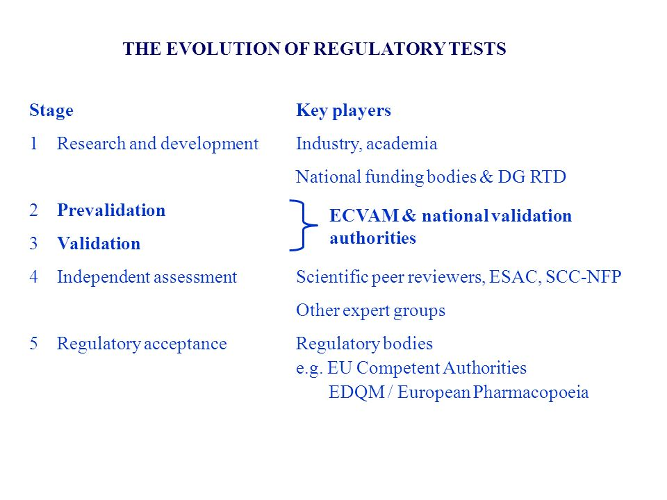 THE EVOLUTION OF REGULATORY TESTS StageKey players 1Research and development Industry, academia National funding bodies & DG RTD 2Prevalidation 3Validation 4Independent assessmentScientific peer reviewers, ESAC, SCC-NFP Other expert groups 5Regulatory acceptanceRegulatory bodies e.g.