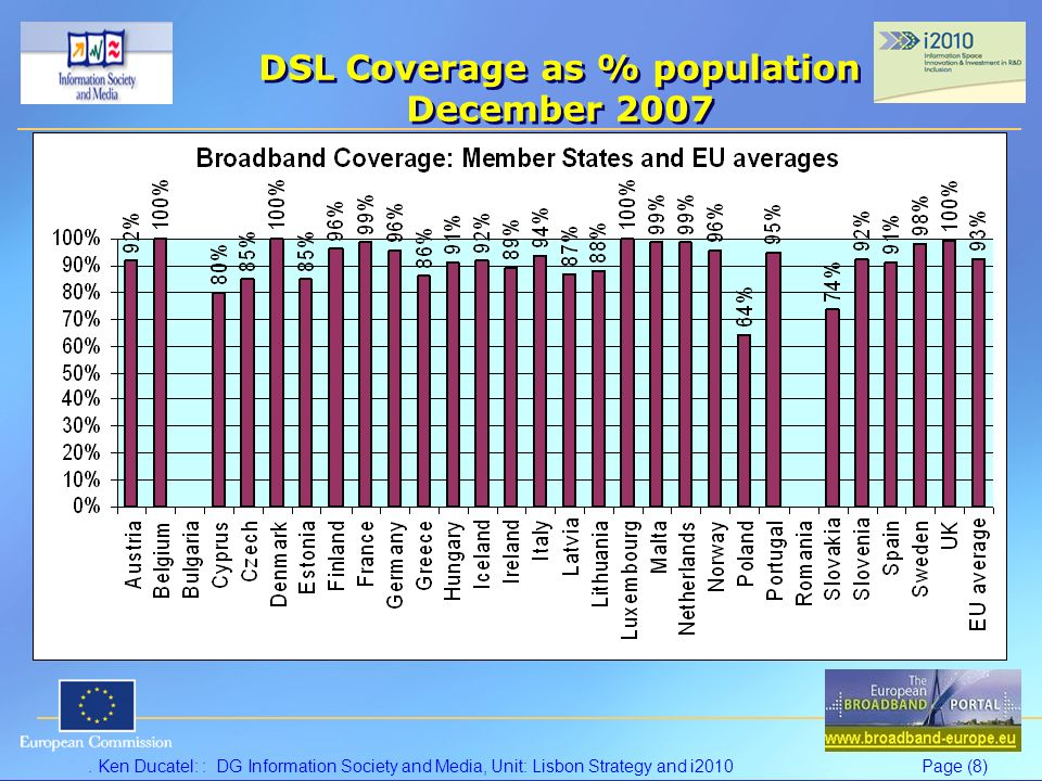 . Ken Ducatel: : DG Information Society and Media, Unit: Lisbon Strategy and i2010Page (8) DSL Coverage as % population December 2007