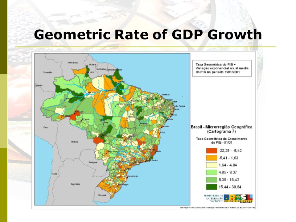 Geometric Rate of GDP Growth