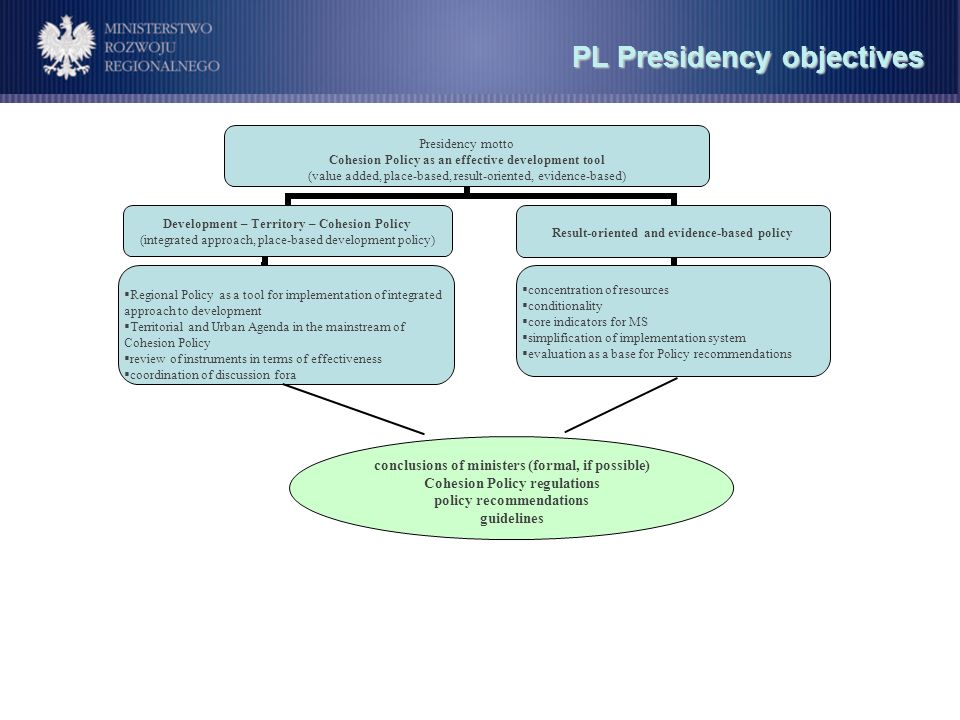 PL Presidency objectives conclusions of ministers (formal, if possible) Cohesion Policy regulations policy recommendations guidelines