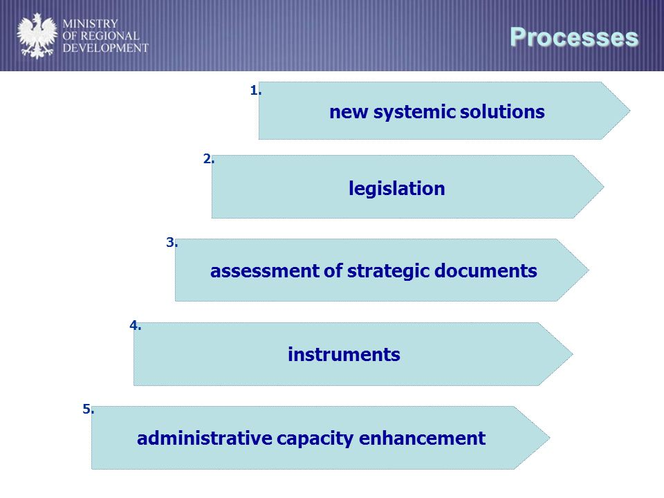Processes assessment of strategic documents legislation new systemic solutions administrative capacity enhancement instruments 1.