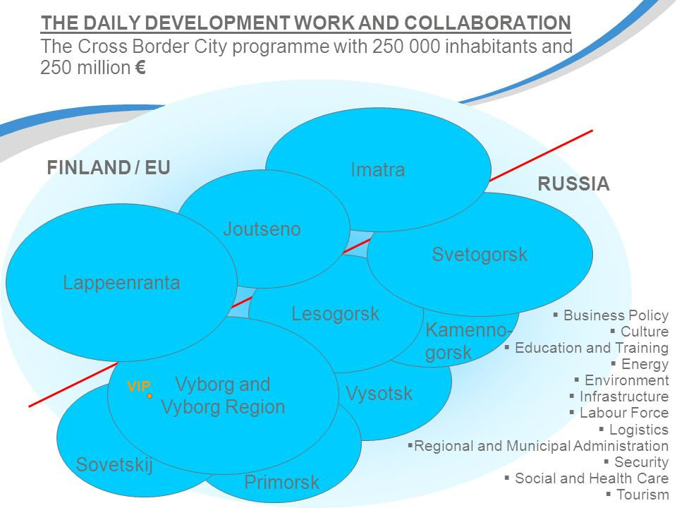 THE DAILY DEVELOPMENT WORK AND COLLABORATION The Cross Border City programme with inhabitants and 250 million Lesogorsk Svetogorsk Imatra Joutseno Vyborg and Vyborg Region Lappeenranta Business Policy Culture Education and Training Energy Environment Infrastructure Labour Force Logistics Regional and Municipal Administration Security Social and Health Care Tourism Sovetskij Primorsk Vysotsk Kamenno- gorsk FINLAND / EU RUSSIA VIP