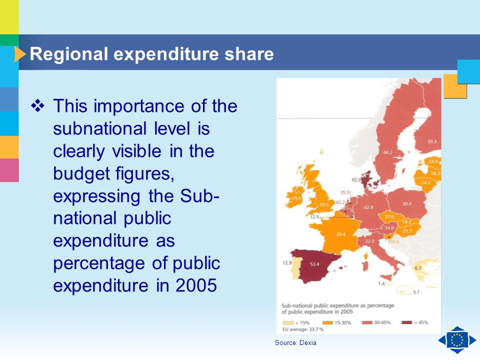 Click to edit Master title style Click to edit Master text styles Second level Third level Fourth level Fifth level 7 Regional expenditure share This importance of the subnational level is clearly visible in the budget figures, expressing the Sub- national public expenditure as percentage of public expenditure in 2005 Source: Dexia
