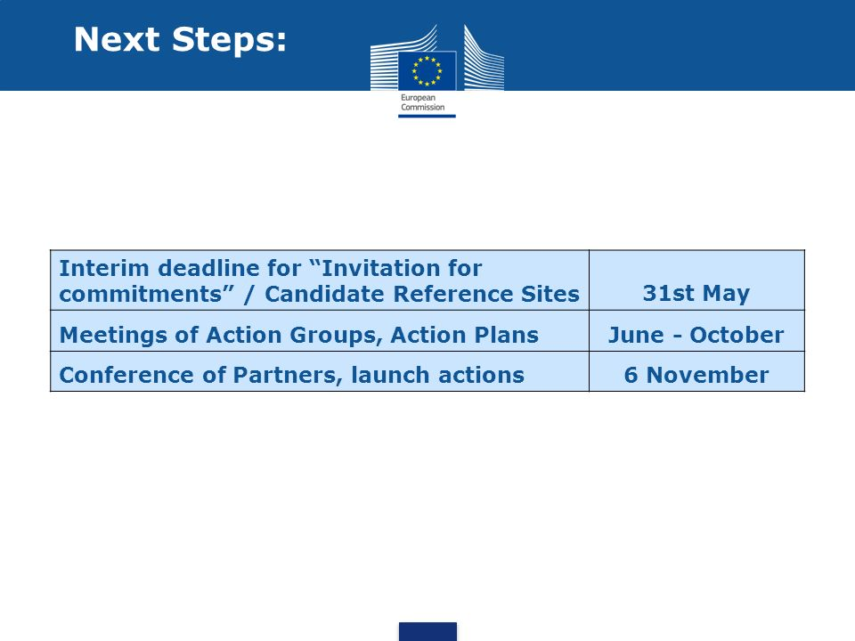 Next Steps: Interim deadline for Invitation for commitments / Candidate Reference Sites31st May Meetings of Action Groups, Action PlansJune - October Conference of Partners, launch actions6 November