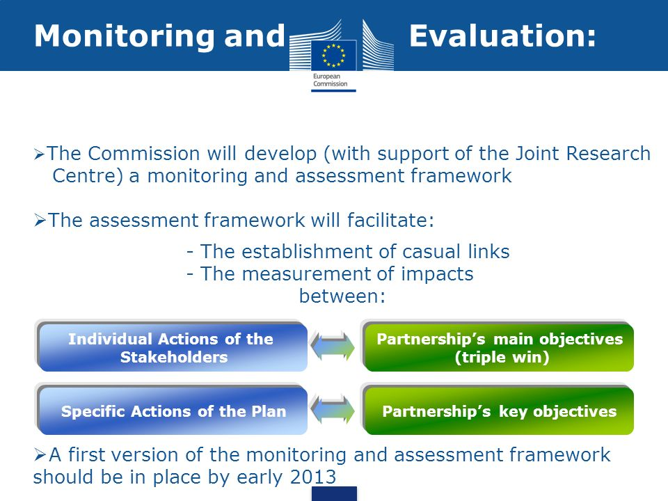 The Commission will develop (with support of the Joint Research Centre) a monitoring and assessment framework The assessment framework will facilitate: - The establishment of casual links - The measurement of impacts between: Monitoring and Evaluation: A first version of the monitoring and assessment framework should be in place by early 2013 Individual Actions of the Stakeholders Partnerships main objectives (triple win) Specific Actions of the PlanPartnerships key objectives