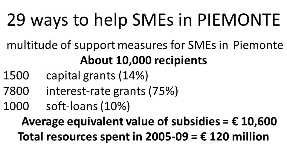 multitude of support measures for SMEs in Piemonte About 10,000 recipients 1500capital grants (14%) 7800interest-rate grants (75%) 1000soft-loans (10%) Average equivalent value of subsidies = 10,600 Total resources spent in 2005-09 = 120 million 29 ways to help SMEs in PIEMONTE