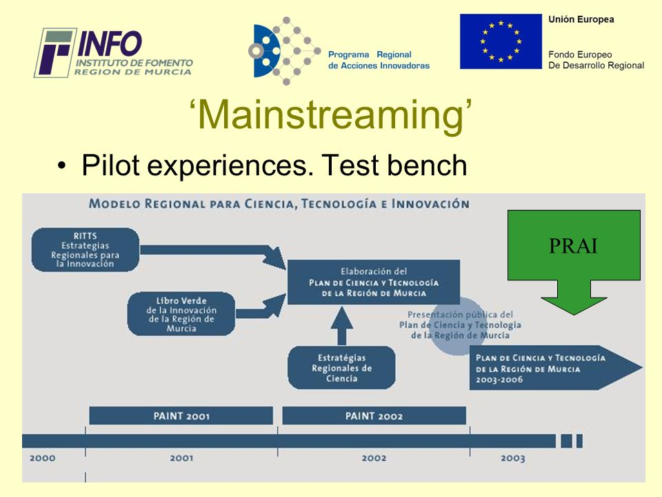 Mainstreaming Pilot experiences. Test bench PRAI