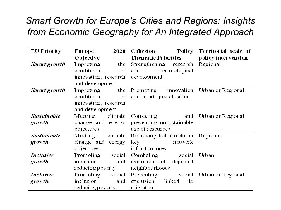 Smart Growth for Europes Cities and Regions: Insights from Economic Geography for An Integrated Approach