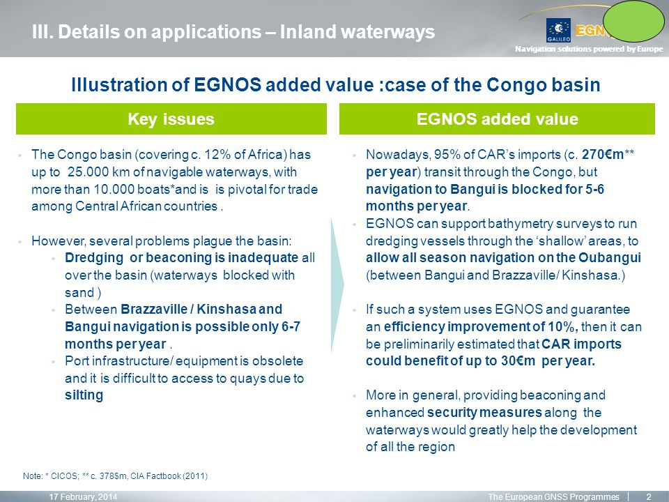 Navigation solutions powered by Europe The Congo basin (covering c.