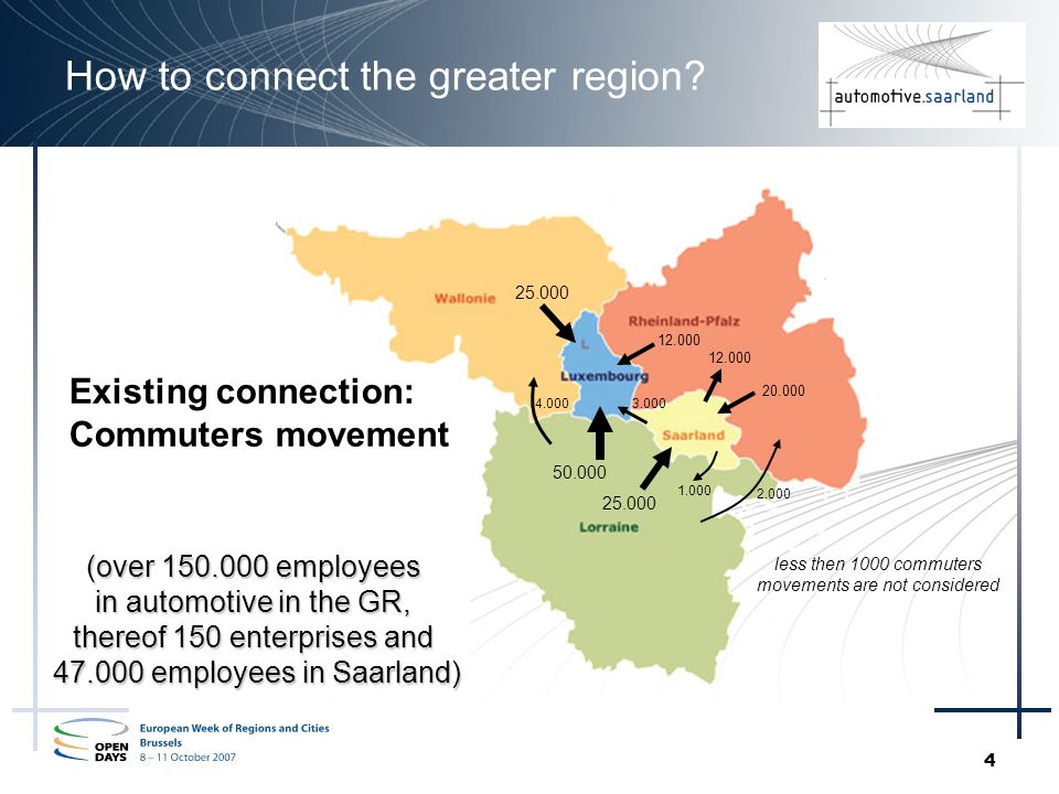 4 How to connect the greater region.