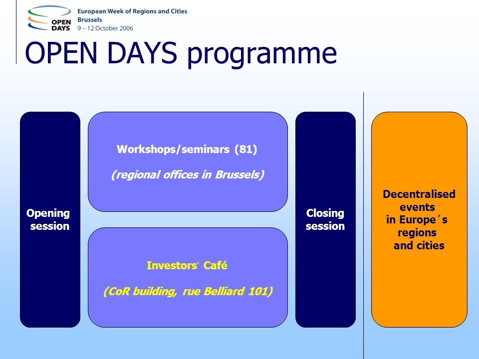 OPEN DAYS programme Opening session Closing session Workshops/seminars (81) (regional offices in Brussels) Investors Café (CoR building, rue Belliard 101) Decentralised events in Europe´s regions and cities
