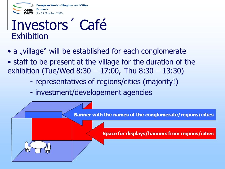 Investors´ Café a village will be established for each conglomerate staff to be present at the village for the duration of the exhibition (Tue/Wed 8:30 – 17:00, Thu 8:30 – 13:30) - representatives of regions/cities (majority!) - investment/developement agencies Exhibition Banner with the names of the conglomerate/regions/cities Space for displays/banners from regions/cities