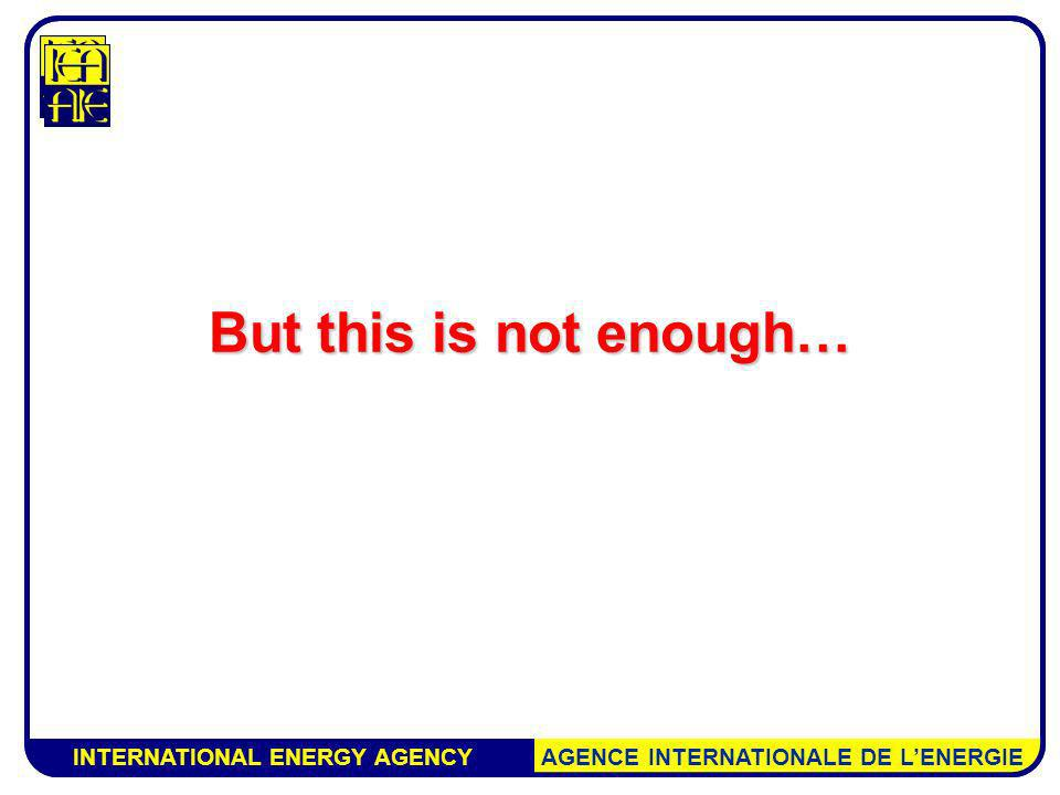 INTERNATIONAL ENERGY AGENCY AGENCE INTERNATIONALE DE LENERGIE But this is not enough… INTERNATIONAL ENERGY AGENCY AGENCE INTERNATIONALE DE LENERGIE