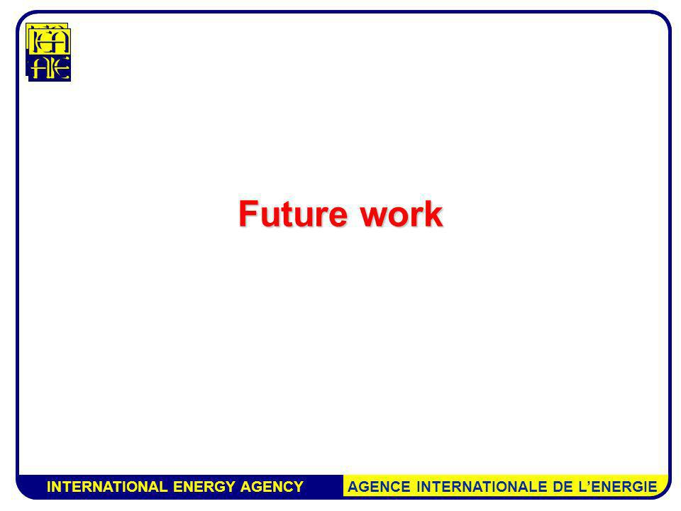 INTERNATIONAL ENERGY AGENCY AGENCE INTERNATIONALE DE LENERGIE Future work INTERNATIONAL ENERGY AGENCY AGENCE INTERNATIONALE DE LENERGIE