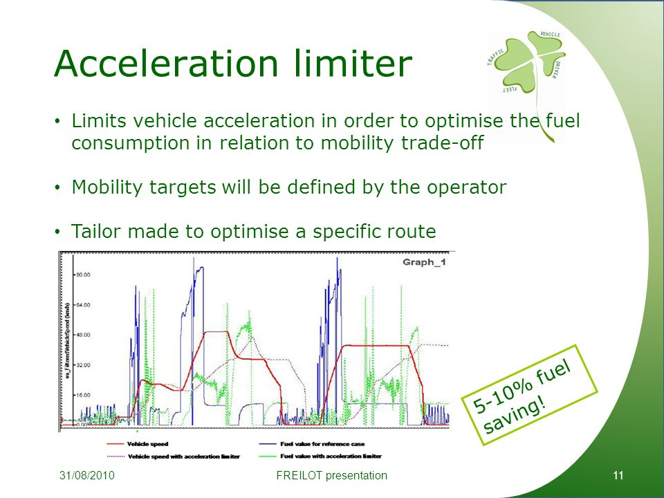 Acceleration limiter 11 Limits vehicle acceleration in order to optimise the fuel consumption in relation to mobility trade-off Mobility targets will be defined by the operator Tailor made to optimise a specific route 5-10% fuel saving.