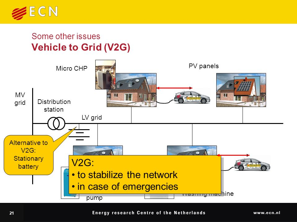 21 Some other issues Vehicle to Grid (V2G) LV grid MV grid Distribution station Micro CHP Washing machine Electrical heat pump PV panels V2G: to stabilize the network in case of emergencies V2G: to stabilize the network in case of emergencies Alternative to V2G: Stationary battery