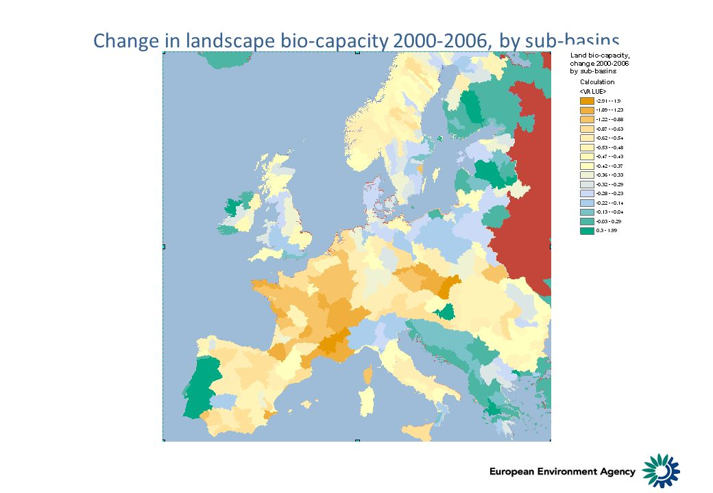 Change in landscape bio-capacity 2000-2006, by sub-basins