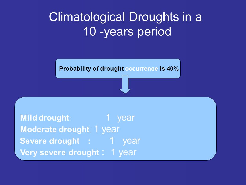 Climatological Droughts in a 10 -years period Probability of drought occurrence is 40% year 1 Mild drought : year 1 Moderate drought : Severe drought: 1 year 1 year : drought Very severe