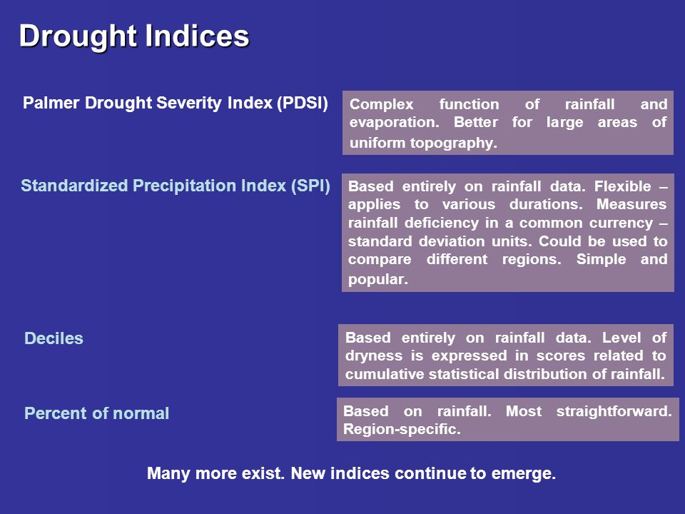 Drought Indices Palmer Drought Severity Index (PDSI) Complex function of rainfall and evaporation.