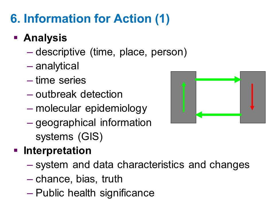Analysis –descriptive (time, place, person) –analytical –time series –outbreak detection –molecular epidemiology –geographical information systems (GIS) Interpretation –system and data characteristics and changes –chance, bias, truth –Public health significance 6.