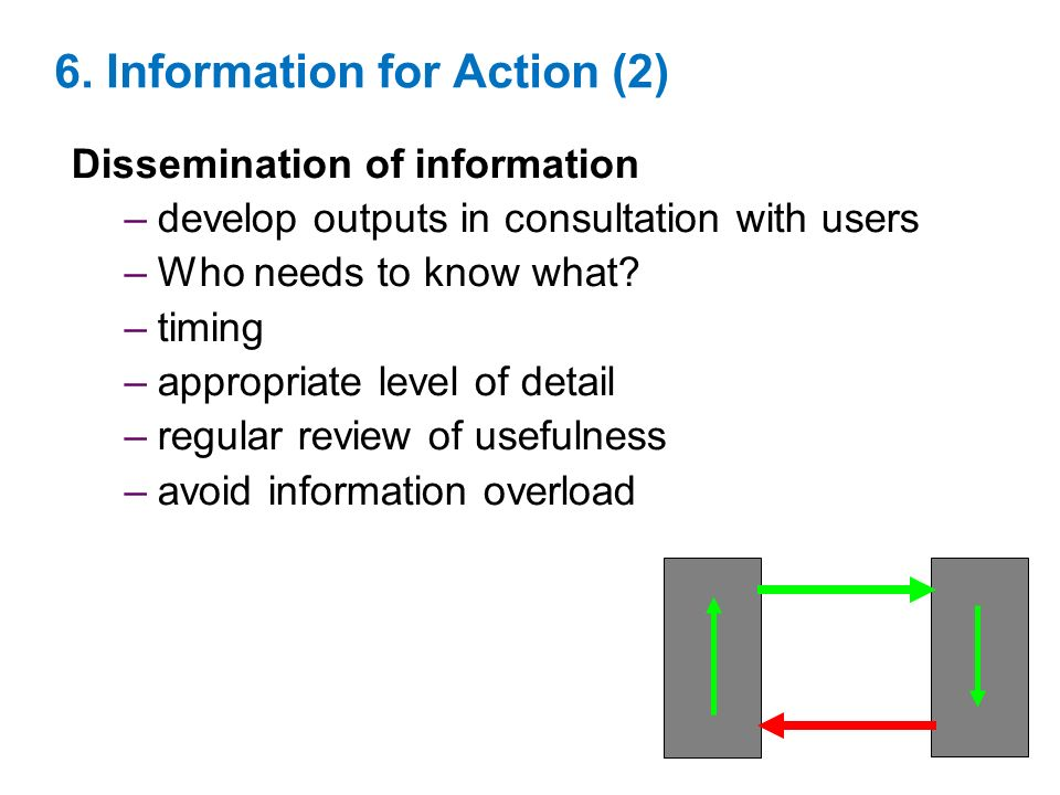 Dissemination of information –develop outputs in consultation with users –Who needs to know what.