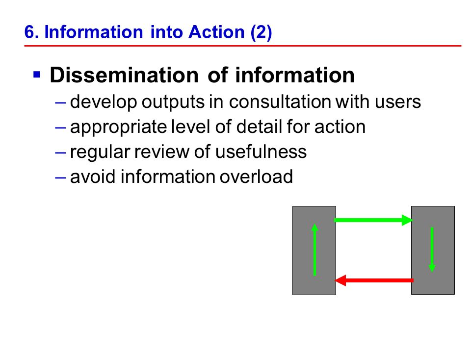 Dissemination of information –develop outputs in consultation with users –appropriate level of detail for action –regular review of usefulness –avoid information overload 6.