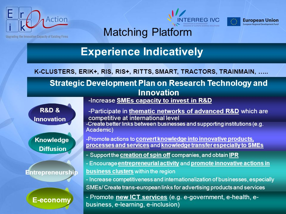Matching Platform Experience Indicatively K-CLUSTERS, ERIK+, RIS, RIS+, RITTS, SMART, TRACTORS, TRAINMAIN, …..