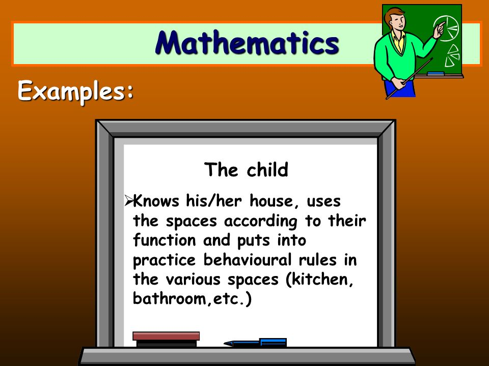 Mathematics The child Knows his/her house, uses the spaces according to their function and puts into practice behavioural rules in the various spaces (kitchen, bathroom,etc.) Examples: