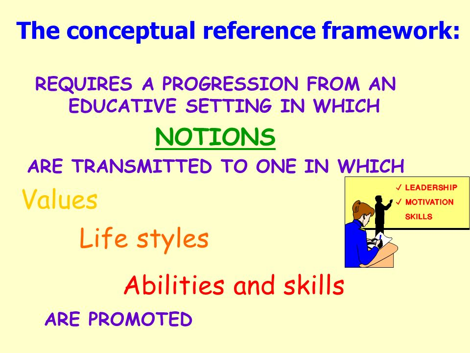 The conceptual reference framework: REQUIRES A PROGRESSION FROM AN EDUCATIVE SETTING IN WHICH NOTIONS ARE TRANSMITTED TO ONE IN WHICH Values Life styles Abilities and skills ARE PROMOTED