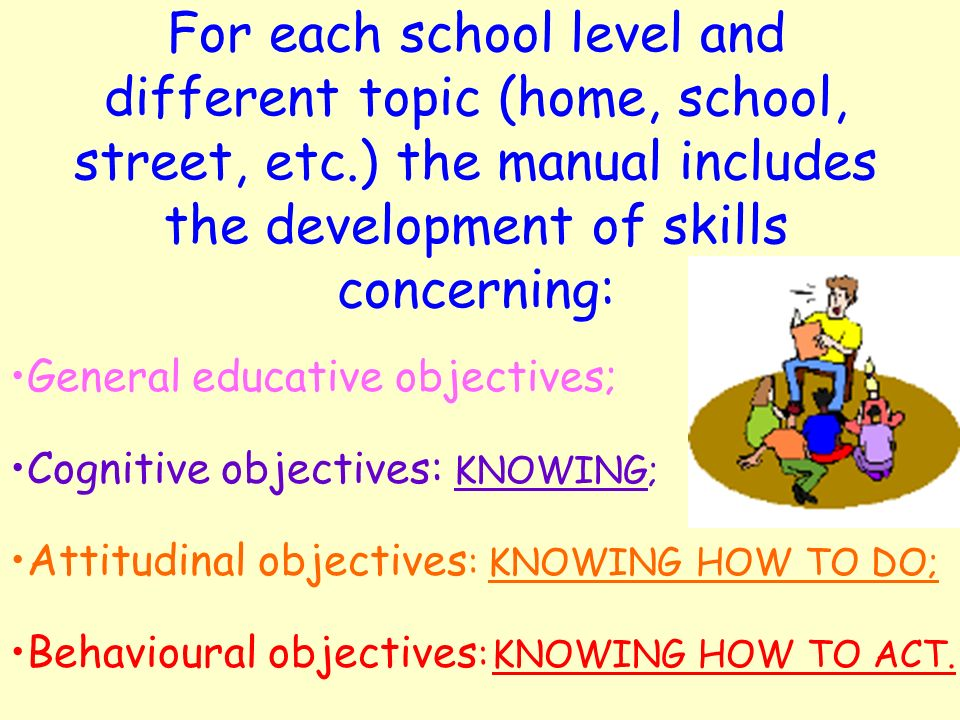 For each school level and different topic (home, school, street, etc.) the manual includes the development of skills concerning: General educative objectives; Cognitive objectives: KNOWING; Attitudinal objectives : KNOWING HOW TO DO; Behavioural objectives : KNOWING HOW TO ACT.