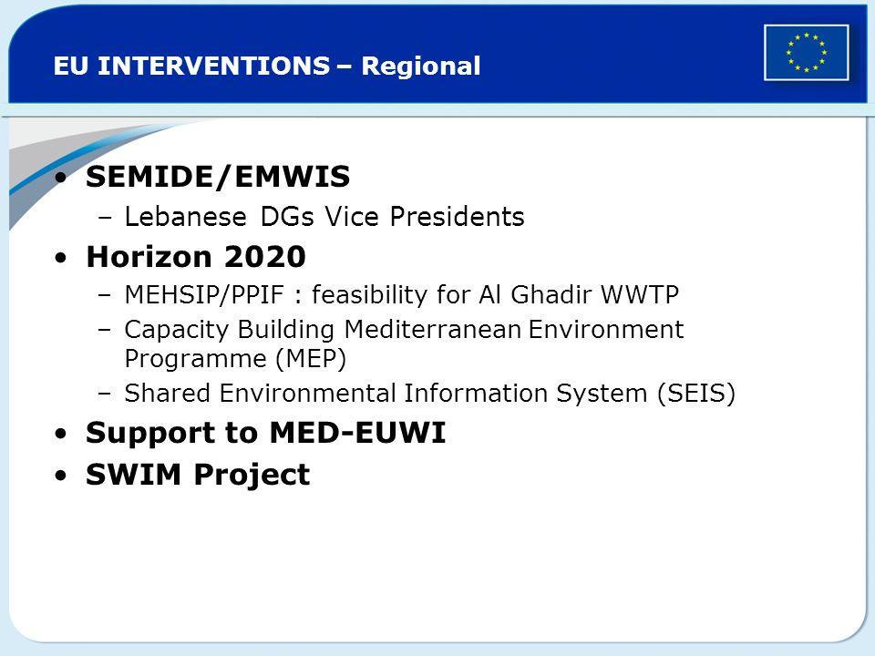 EU INTERVENTIONS – Regional SEMIDE/EMWIS –Lebanese DGs Vice Presidents Horizon 2020 –MEHSIP/PPIF : feasibility for Al Ghadir WWTP –Capacity Building Mediterranean Environment Programme (MEP) –Shared Environmental Information System (SEIS) Support to MED-EUWI SWIM Project