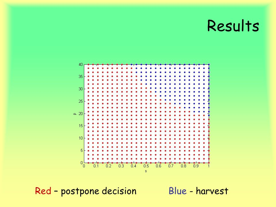 Results Red – postpone decisionBlue - harvest