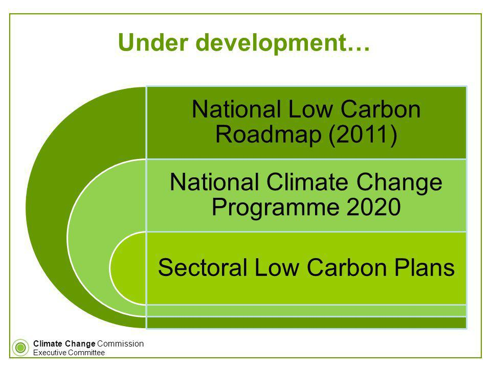 Climate Change Commission Executive Committee Under development… National Low Carbon Roadmap (2011) National Climate Change Programme 2020 Sectoral Low Carbon Plans
