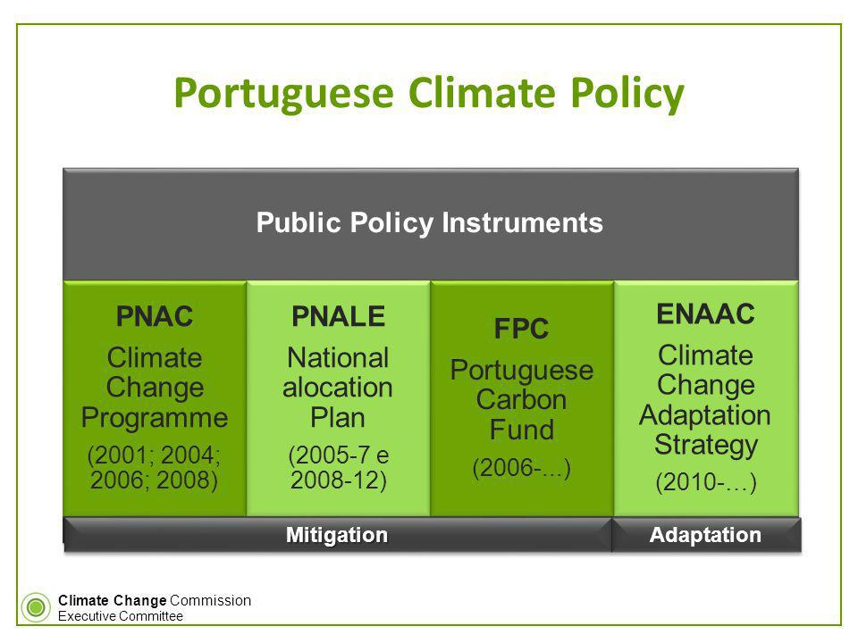 Climate Change Commission Executive Committee Portuguese Climate Policy MitigationMitigation Adaptation
