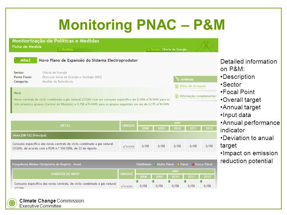 Climate Change Commission Executive Committee Monitoring PNAC – P&M Detailed information on P&M: Description Sector Focal Point Overall target Annual target Input data Annual performance indicator Deviation to anual target Impact on emission reduction potential