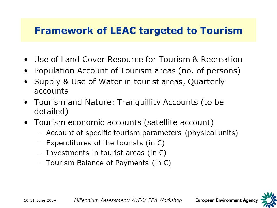10-11 June 2004 Millennium Assessment/ AVEC/ EEA Workshop Framework of LEAC targeted to Tourism Use of Land Cover Resource for Tourism & Recreation Population Account of Tourism areas (no.