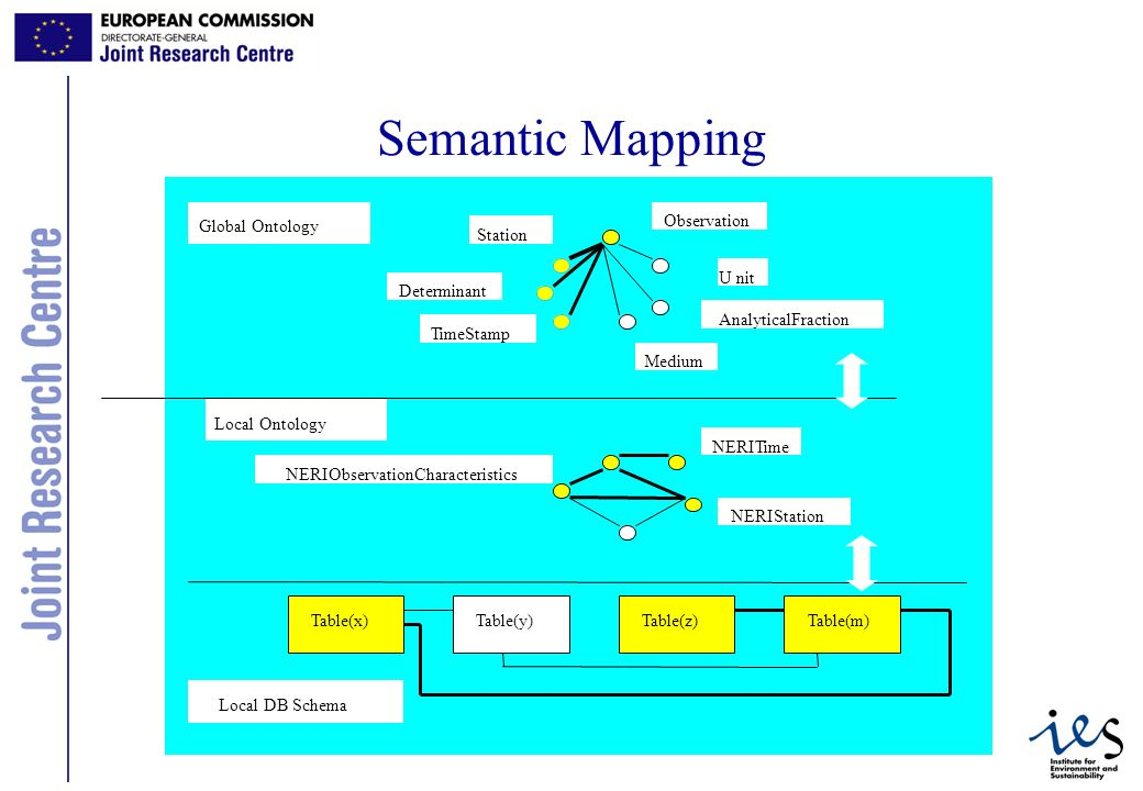 34 Semantic Mapping
