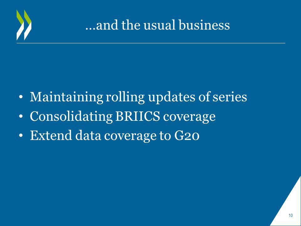 …and the usual business Maintaining rolling updates of series Consolidating BRIICS coverage Extend data coverage to G20 10