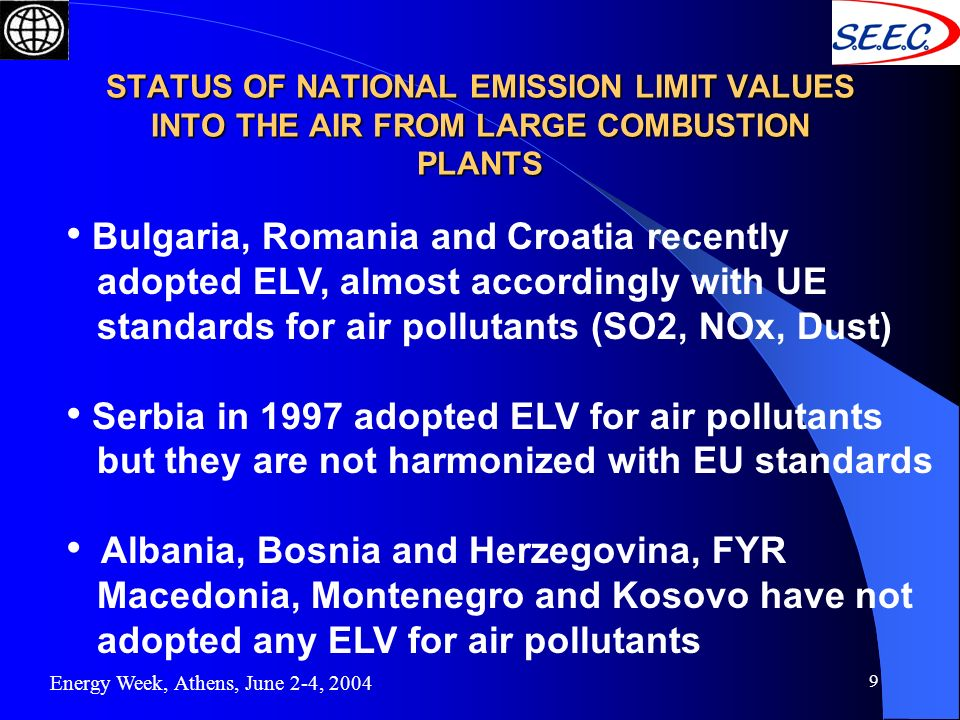 9 STATUS OF NATIONAL EMISSION LIMIT VALUES INTO THE AIR FROM LARGE COMBUSTION PLANTS Energy Week, Athens, June 2-4, 2004 Bulgaria, Romania and Croatia recently adopted ELV, almost accordingly with UE standards for air pollutants (SO2, NOx, Dust) Serbia in 1997 adopted ELV for air pollutants but they are not harmonized with EU standards Albania, Bosnia and Herzegovina, FYR Macedonia, Montenegro and Kosovo have not adopted any ELV for air pollutants