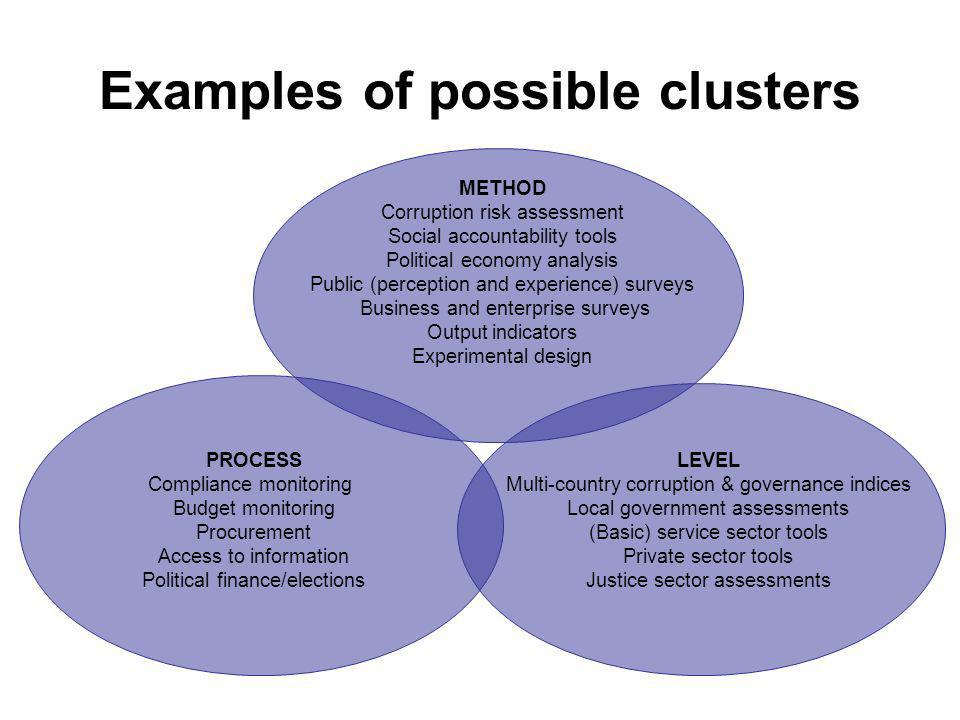Examples of possible clusters METHOD Corruption risk assessment Social accountability tools Political economy analysis Public (perception and experience) surveys Business and enterprise surveys Output indicators Experimental design LEVEL Multi-country corruption & governance indices Local government assessments (Basic) service sector tools Private sector tools Justice sector assessments PROCESS Compliance monitoring Budget monitoring Procurement Access to information Political finance/elections