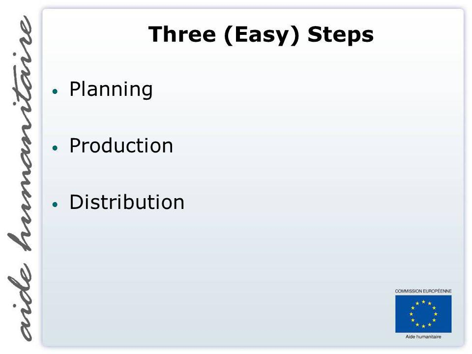 Three (Easy) Steps Planning Production Distribution