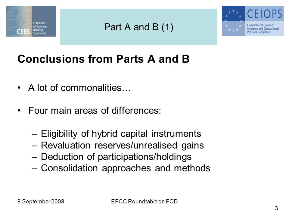 8 September 2008EFCC Roundtable on FCD 3 Conclusions from Parts A and B A lot of commonalities… Four main areas of differences: –Eligibility of hybrid capital instruments –Revaluation reserves/unrealised gains –Deduction of participations/holdings –Consolidation approaches and methods Part A and B (1)