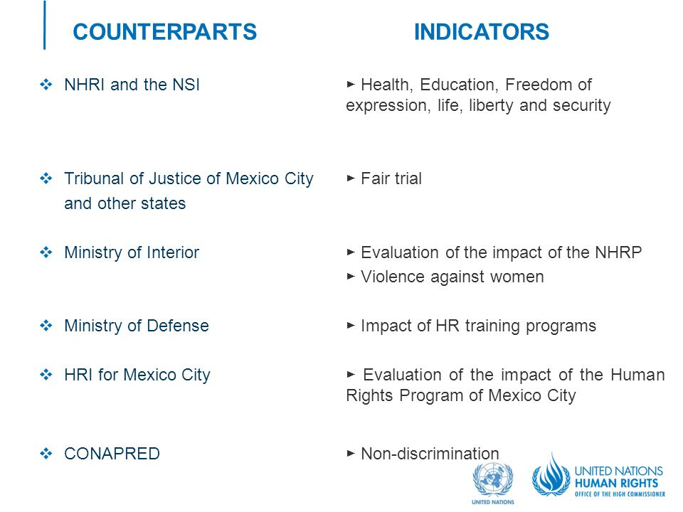 COUNTERPARTSINDICATORS NHRI and the NSI Health, Education, Freedom of expression, life, liberty and security Tribunal of Justice of Mexico City Fair trial and other states Ministry of Interior Evaluation of the impact of the NHRP Violence against women Ministry of Defense Impact of HR training programs HRI for Mexico City Evaluation of the impact of the Human Rights Program of Mexico City CONAPRED Non-discrimination