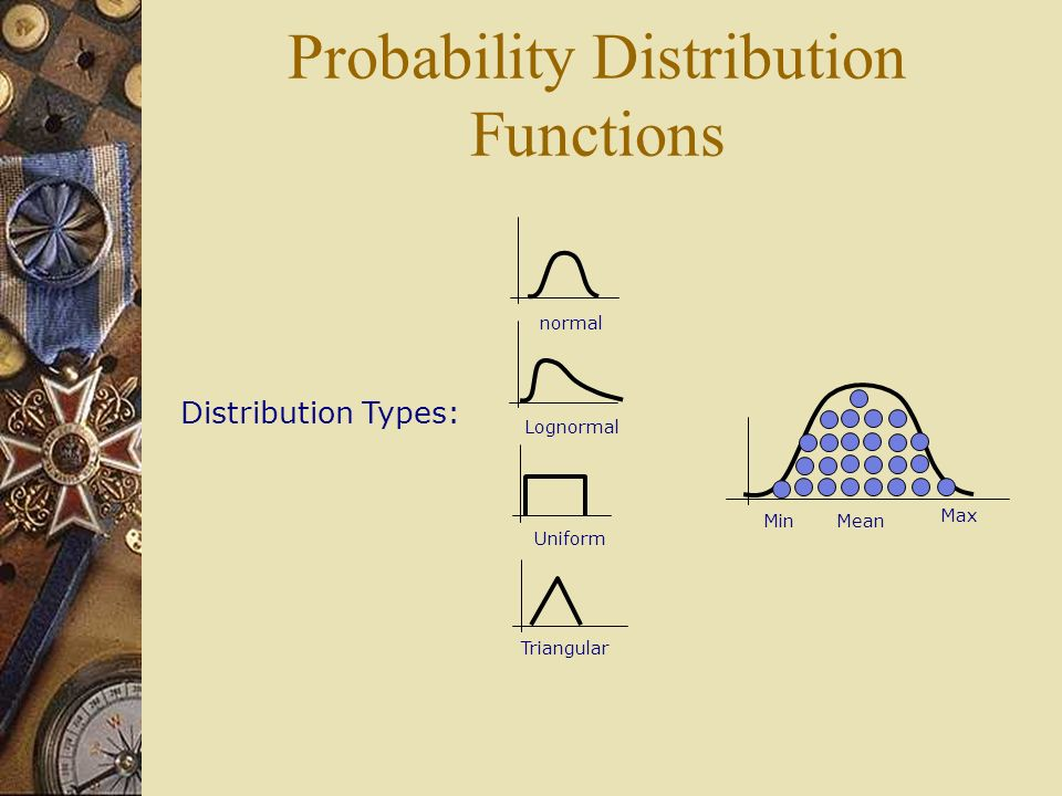 Probability Distribution Functions Lognormal Uniform Triangular Distribution Types: normal MeanMin Max