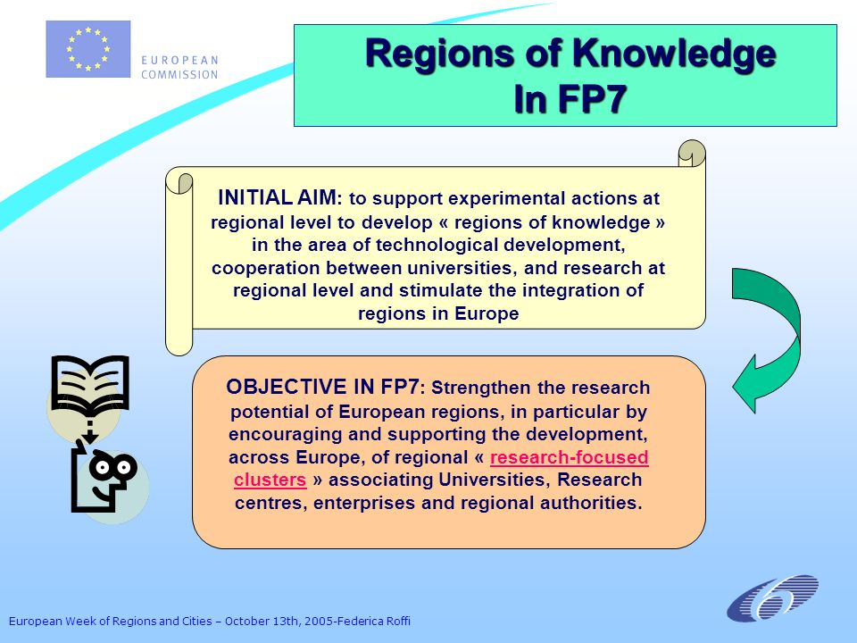 European Week of Regions and Cities – October 13th, 2005-Federica Roffi Regions of Knowledge Regions of Knowledge In FP7 In FP7 INITIAL AIM : to support experimental actions at regional level to develop « regions of knowledge » in the area of technological development, cooperation between universities, and research at regional level and stimulate the integration of regions in Europe OBJECTIVE IN FP7 : Strengthen the research potential of European regions, in particular by encouraging and supporting the development, across Europe, of regional « research-focused clusters » associating Universities, Research centres, enterprises and regional authorities.