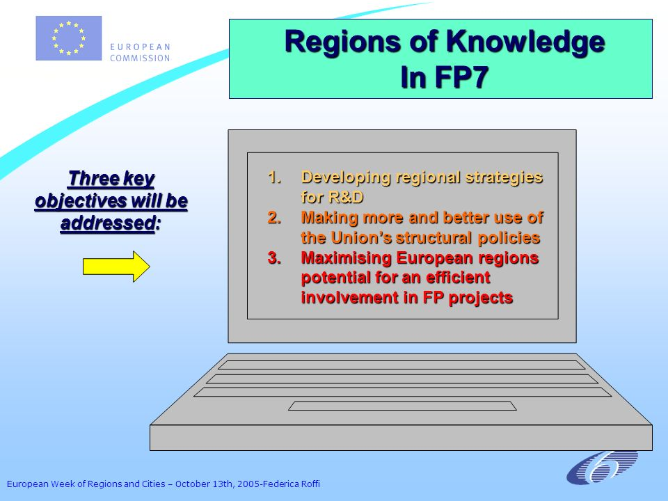 European Week of Regions and Cities – October 13th, 2005-Federica Roffi Regions of Knowledge Regions of Knowledge In FP7 In FP7 1.Developing regional strategies for R&D 2.Making more and better use of the Unions structural policies 3.Maximising European regions potential for an efficient involvement in FP projects Three key objectives will be addressed: