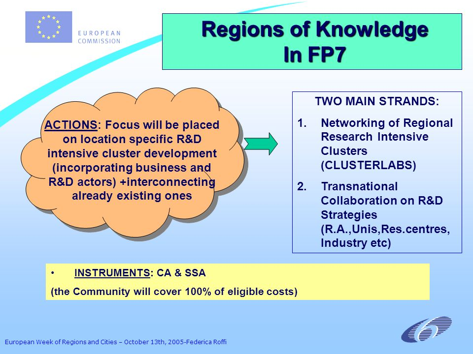 European Week of Regions and Cities – October 13th, 2005-Federica Roffi Regions of Knowledge Regions of Knowledge In FP7 In FP7 INSTRUMENTS: CA & SSA (the Community will cover 100% of eligible costs) ACTIONS: Focus will be placed on location specific R&D intensive cluster development (incorporating business and R&D actors) +interconnecting already existing ones TWO MAIN STRANDS: 1.Networking of Regional Research Intensive Clusters (CLUSTERLABS) 2.Transnational Collaboration on R&D Strategies (R.A.,Unis,Res.centres, Industry etc)