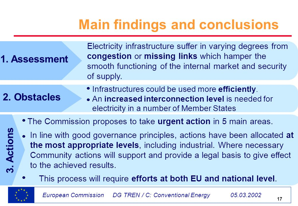 17 European Commission DG TREN / C: Conventional Energy Main findings and conclusions Infrastructures could be used more efficiently.