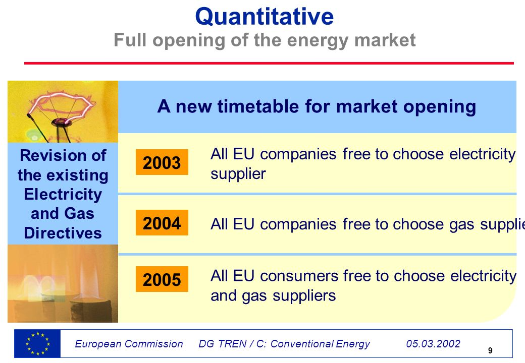 9 European Commission DG TREN / C: Conventional Energy Quantitative Full opening of the energy market All EU consumers free to choose electricity and gas suppliers All EU companies free to choose electricity supplier All EU companies free to choose gas supplier A new timetable for market opening Revision of the existing Electricity and Gas Directives